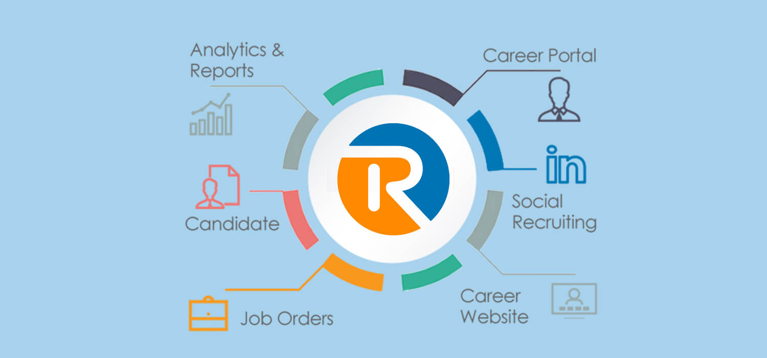 What is an Applicant Tracker System (ATS)?
