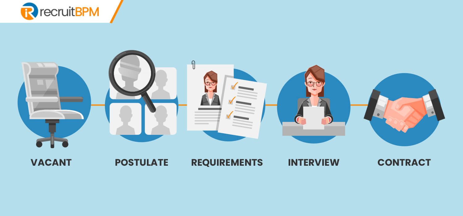 Most Common Recruiting Issues Agencies face in hiring