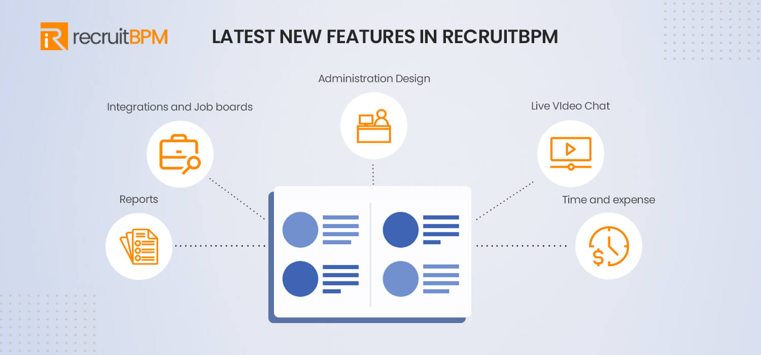 Introducing new features in RecruitBPM – v6.0.0